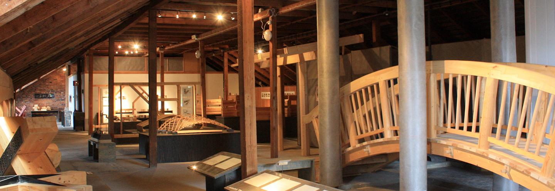 Ullakko-galleria